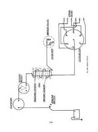 chevy ignition system wiring diagram chevy image chevy points ignition wiring diagram images wiring diagram on chevy ignition system wiring diagram