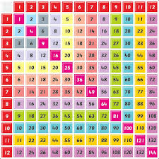 Multiplication Chart Up To 15 Printable Multiplication Chart Or Printable Colorful Times