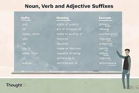 26 common suffi in english with