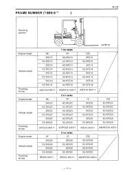 Toyota 5fg10 Forklift Service Repair Manual