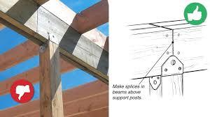 Trex Span Chart Trex Deck Joist Spacing Skyesthelimit Biz