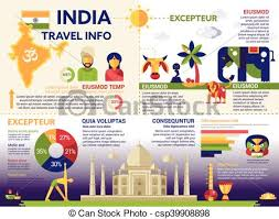 Travel Brochure Cover Design India Travel Info Poster Brochure Cover Template