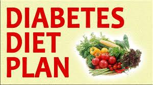 Best Diet Chart For Diabetes Diabetes Diet Chart For Vegetarians Type 2 Diabetes Diet Best Foods For Diabetic Patient