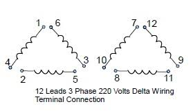 12 leads terminal wiring guide for dual voltage delta connected ac 3 phase motor wiring diagram 6 leads 12 leads 3 phase low volts delta connected wiring configuration diagram