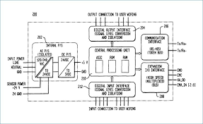 electric house wiring diagram unique 38 impressive home electrical house collection 66 block wiring diagram 25 pair awesome 70 new 110 wiring block installation