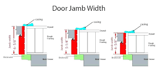 what is a door jamb. Door Jamb Width Exterior Dimensions What Is A