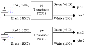 omega pressure transducer wiring diagram wiring diagram and prometheuswiki constructing and operating a hydraulics flow meter omega pressure transmitters