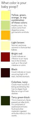 Light Brown Stool Color Pictures Yellow Change Chart Baby