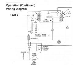 similiar electric heater diagram keywords truck electrical unit set as well dayton garage heater wiring diagram