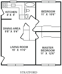 Average Kitchen Square Footage Typical Master Bedroom Size Average Square  Footage Of A 1 Bedroom Apartment