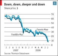 Fannie Mae Mortgage Rates Chart The Economist