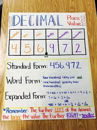 Place Value Chart With Decimals 5th Grade Decimal Place Value Anchor Chart Place Value With Decimals