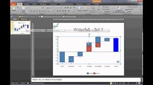 How To Create A Waterfall Chart In Thinkcell Thinkcell Waterfall Teil2 Erstellt Durch Breme Online