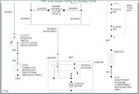 1995 acura integra ls fuse box diagram 94 2001 enthusiasts wiring full size of 94 integra fuse panel diagram 96 acura under dash 1999 distributor wiring schematics
