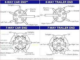 chevy truck trailer wiring diagram chevrolet 2003 silverado harness full size of 2005 silverado trailer wiring diagram 2003 chevrolet chevy truck 7 way schematic diagrams