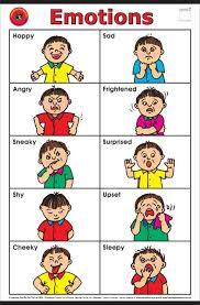 Face Feeling Printable Emotions Chart Feelings Chart