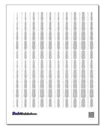 Super Bowl Roman Numerals Chart Roman Numerals Chart 1 1000 Roman Numerals Chart Roman