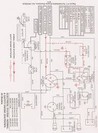 wiring diagram for a cub cadet ltx 1040 the wiring diagram cub cadet lt1042 wiring diagram nilza wiring diagram
