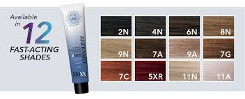 Details About Aloxxi Andiamo Express Permanent Hair Colour 60g 2oz 2n 11n