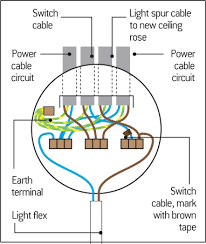 kitchen ceiling light wiring diagram kitchen image ceiling lamp wiring diagram ceiling auto wiring diagram schematic on kitchen ceiling light wiring diagram