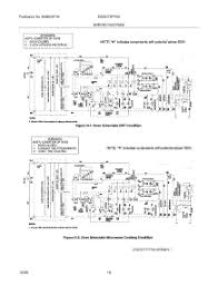 electrolux wiring diagram wiring diagram and hernes electrolux range wiring diagram trailblazer fuse box 3800