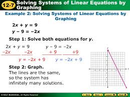 7 example 2 solving systems of linear equations by graphing 2x y 9 y 9 2x step 1 solve both equations for y