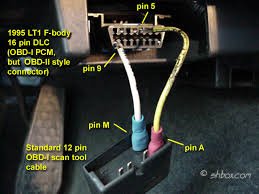 wiring diagrams and pinouts brianesser com 95 f body dtc code pulling using obd1 code reader