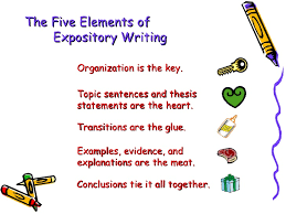 expository writing lessons teach step up to writing for kids 12