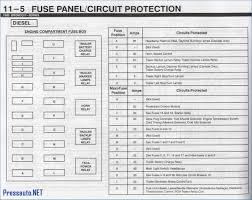 2010 ford f 250 fuse diagram all wiring diagram 2001 ford f250 fuse box wiring library 2005 ford f 250 fuse panel diagram 01