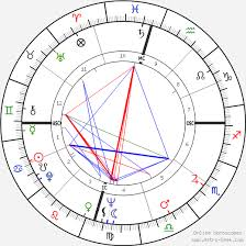 Candy Barr Birth Chart Horoscope Date Of Birth Astro