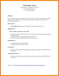 10+ achievements in resume | letter adress