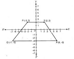 Plot The Following Points And Write The Name Of The Figure