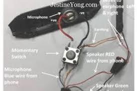 earphone wiring diagram wiring diagram shrutiradio headphone with mic wire color code at Wiring Diagram For Headphones