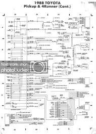 1989 toyota pickup wiring harness diagram wiring diagram meta 1988 toyota wiring harness wiring diagram world 1988 toyota pick up wiring harness wiring diagram paper