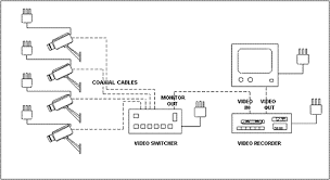 cctv schematic diagram cctv image wiring diagram block diagram and working of cctv block image on cctv schematic diagram