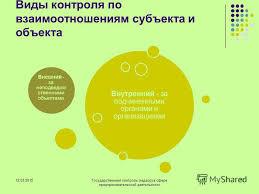 Презентация на тему Функции методы и формы государственного  17 Виды