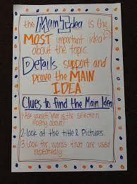 Mrs. Crofts' Classroom: Main Idea Anchor Chart