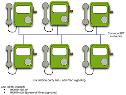 call signal stations industrial sound powered telephone systems applications diagram