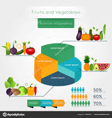 Healthy Vegetables Infographics Chart Graph Quality Vector