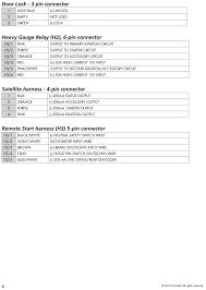 avital 4103lx dball2 installation write up jeepforum com dball2 wiring diagram installation type 3 for wjs