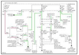 wiring harness for a 2000 gmc 6500 diagram gallery 1996 gmc sierra 1500 wiring diagram