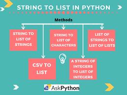 convert string to list in python