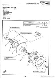 1997 yamaha vmax wiring diagram wiring diagrams and schematics yamaha fzs600 wiring diagram diagrams and schematics