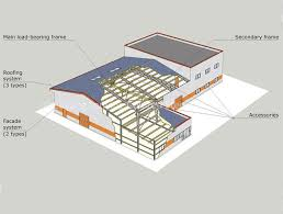 prefab office buildings cost. low cost of prefab warehouse construction building office buildings