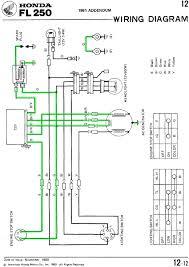 honda odyssey fl wiring diagram wiring diagrams online