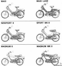 wiring diagram puch maxi luxe wiring diagram libraries puch mopeds 1980 wiring diagram