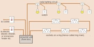 wiring diagram for a camper the wiring diagram readingrat net Truck Trailer Wiring Diagram heavy truck trailer plug wiring diagram images, wiring diagram truck trailer wiring diagram