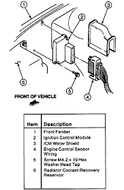 wiring diagrams for 85 chevy suburban wiring discover your buick century ignition coil pack wiring diagram