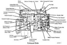 1993 buick regal fuse diagram vaqta us 1993 buick regal fuse diagram cummins diesel engine diagram besides ford fuse box diagram on 1990
