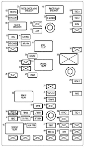 chevrolet ssr (2006) fuse box diagram carknowledge pid ssr wiring diagram at Ssr Wiring Diagram